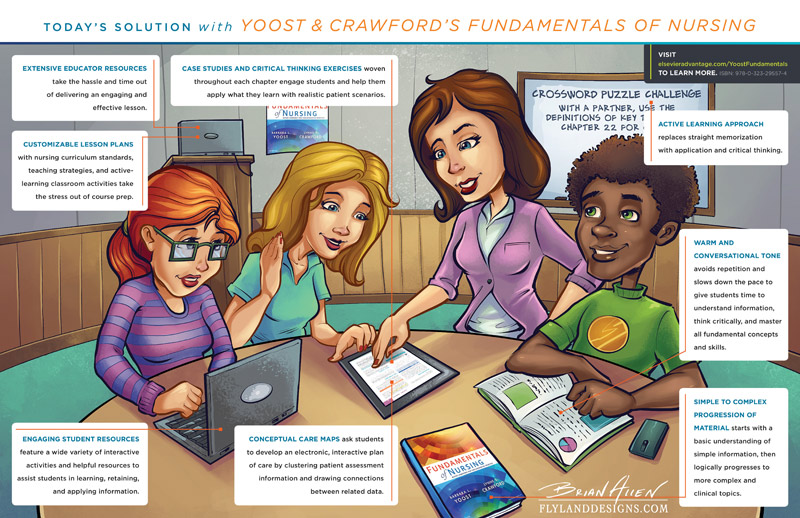 Nursing classroom illustrations with cartoon comic teen characters